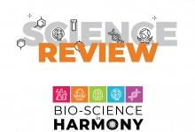Tổng kết chương trình SCIENCE REVIEW