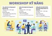 Các workshop kỹ năng dành cho sinh viên