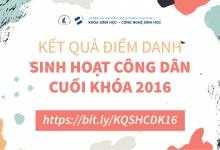 Kết quả điểm danh Sinh hoạt công dân khóa 2016
