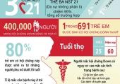 [Infographic] 8 sự thật về hội chứng Down
